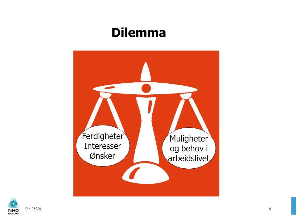 DM-969206 Dilemma Muligheter og behov i arbeidslivet Ferdigheter Interesser Ønsker