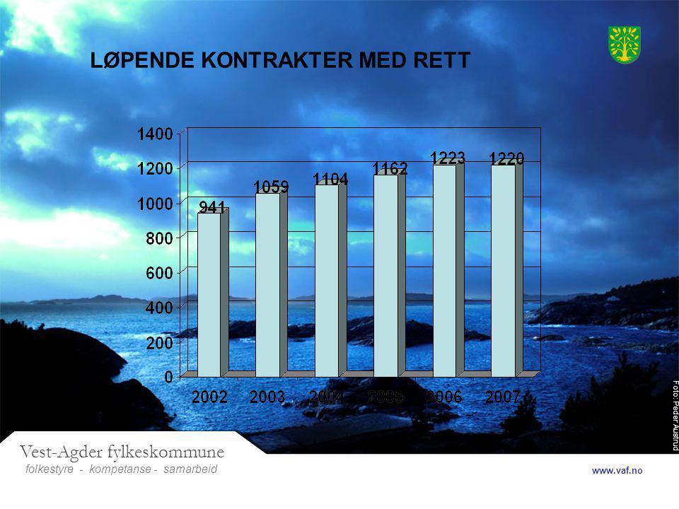 Foto: Peder Austrud Vest-Agder fylkeskommune folkestyre- samarbeid www.vaf.no - kompetanse LØPENDE KONTRAKTER MED RETT