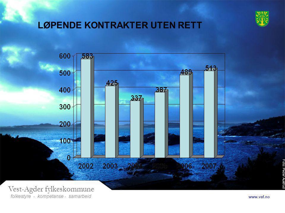 Foto: Peder Austrud Vest-Agder fylkeskommune folkestyre- samarbeid www.vaf.no - kompetanse LØPENDE KONTRAKTER UTEN RETT