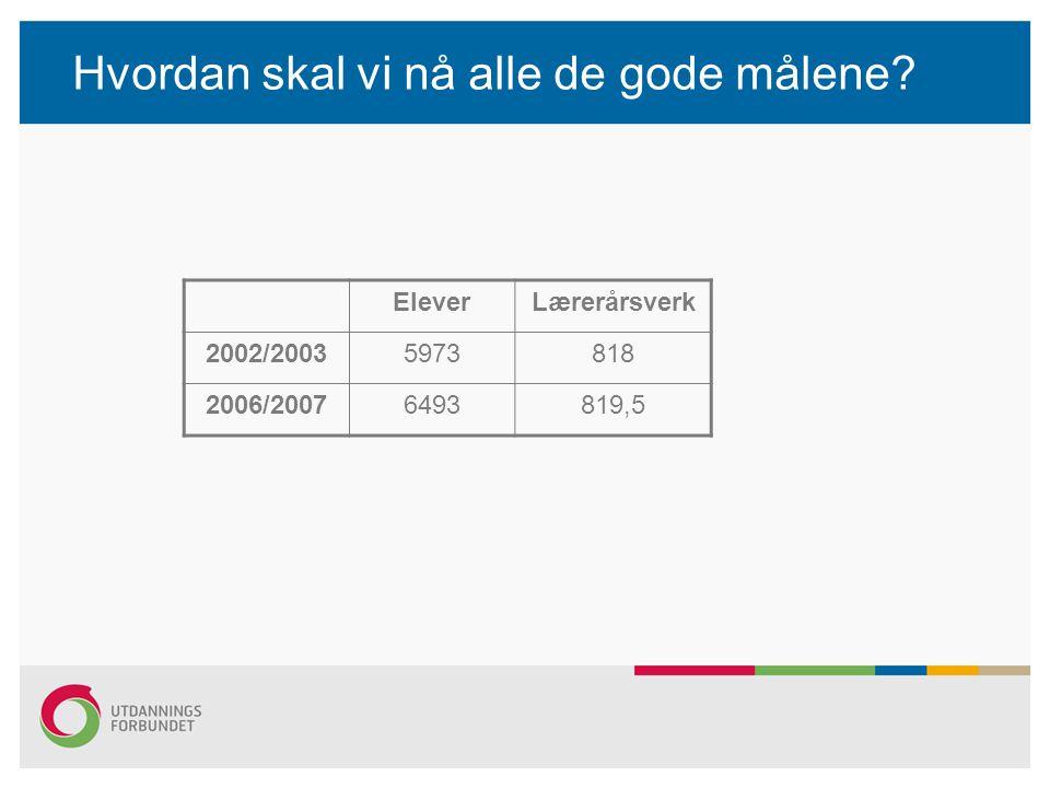 Hvordan skal vi nå alle de gode målene EleverLærerårsverk 2002/20035973818 2006/20076493819,5