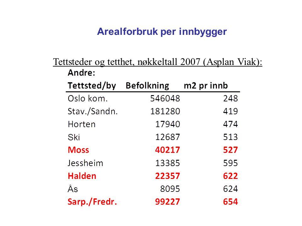 Arealforbruk per innbygger Tettsteder og tetthet, nøkkeltall 2007 (Asplan Viak):