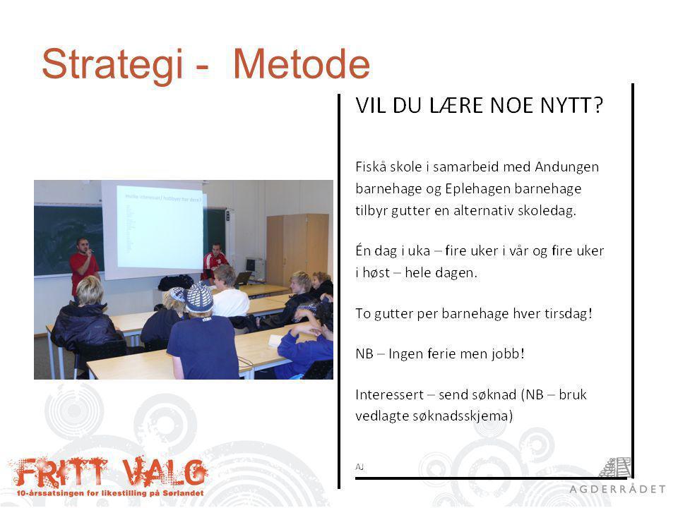 Strategi - Metode