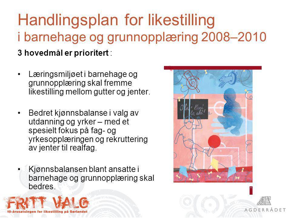 Handlingsplan for likestilling i barnehage og grunnopplæring 2008–2010 3 hovedmål er prioritert : Læringsmiljøet i barnehage og grunnopplæring skal fremme likestilling mellom gutter og jenter.