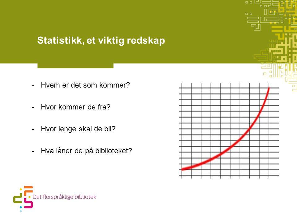 Statistikk, et viktig redskap -Hvem er det som kommer? -Hvor kommer de fra? -Hvor lenge skal de bli? -Hva låner de på biblioteket?