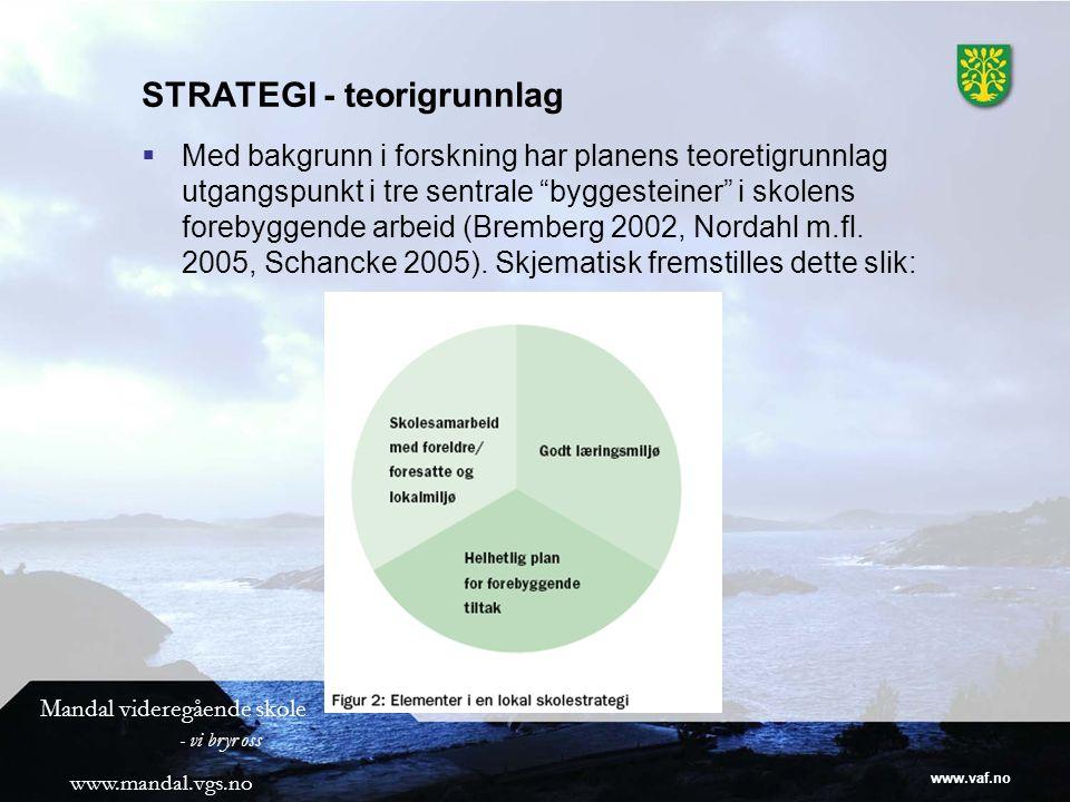 www.vaf.no Mandal videregående skole - vi bryr oss www.mandal.vgs.no STRATEGI - teorigrunnlag  Med bakgrunn i forskning har planens teoretigrunnlag utgangspunkt i tre sentrale byggesteiner i skolens forebyggende arbeid (Bremberg 2002, Nordahl m.fl.