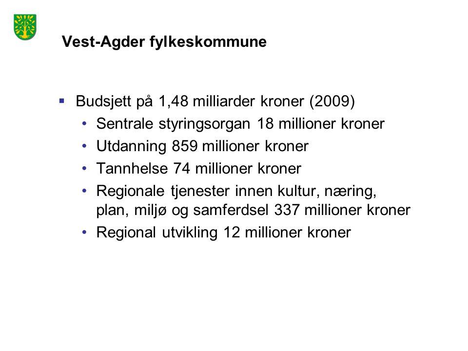 Vest-Agder fylkeskommune  Budsjett på 1,48 milliarder kroner (2009) Sentrale styringsorgan 18 millioner kroner Utdanning 859 millioner kroner Tannhel
