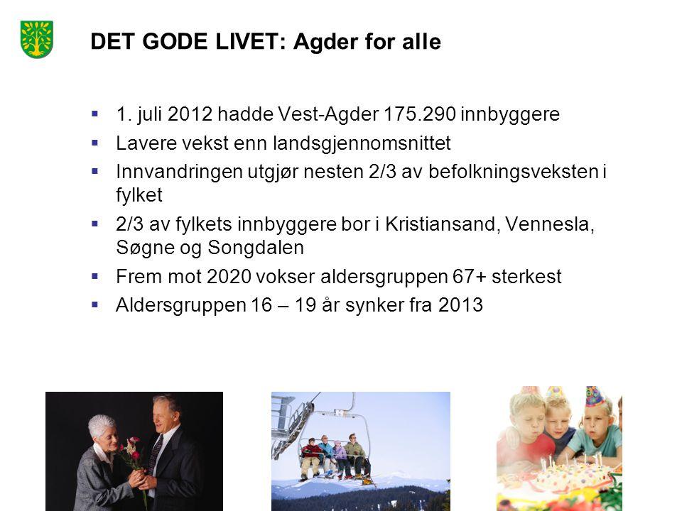 DET GODE LIVET: Agder for alle  1. juli 2012 hadde Vest-Agder 175.290 innbyggere  Lavere vekst enn landsgjennomsnittet  Innvandringen utgjør nesten