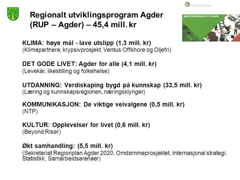 Regionalt utviklingsprogram Agder (RUP – Agder) – 45,4 mill. kr KLIMA: høye mål - lave utslipp (1,3 mill. kr) (Klimapartnere, krypsivprosjekt, Ventus