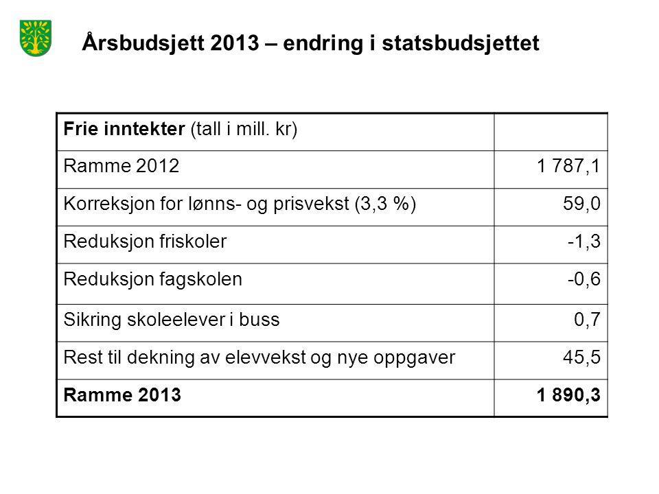 Årsbudsjett 2013 – endring i statsbudsjettet Frie inntekter (tall i mill. kr) Ramme 20121 787,1 Korreksjon for lønns- og prisvekst (3,3 %)59,0 Reduksj