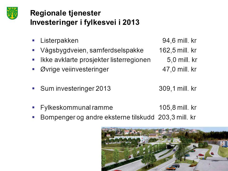 Regionale tjenester Investeringer i fylkesvei i 2013  Listerpakken 94,6 mill. kr  Vågsbygdveien, samferdselspakke 162,5 mill. kr  Ikke avklarte pro