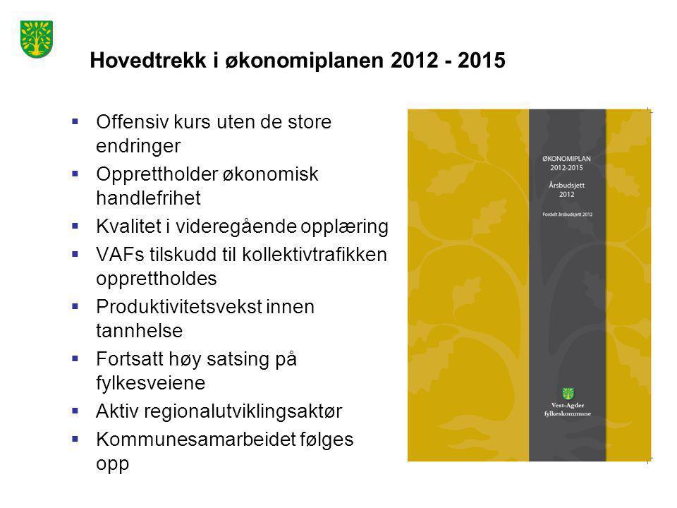 Tildeling av midler til vei 2009 - 2012 Tall i mill.
