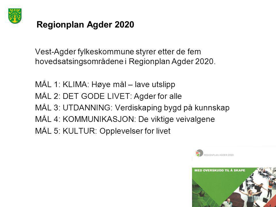 Utdanning – 1 009,6 mill.kr  Videregående skoler – 670,9 mill.