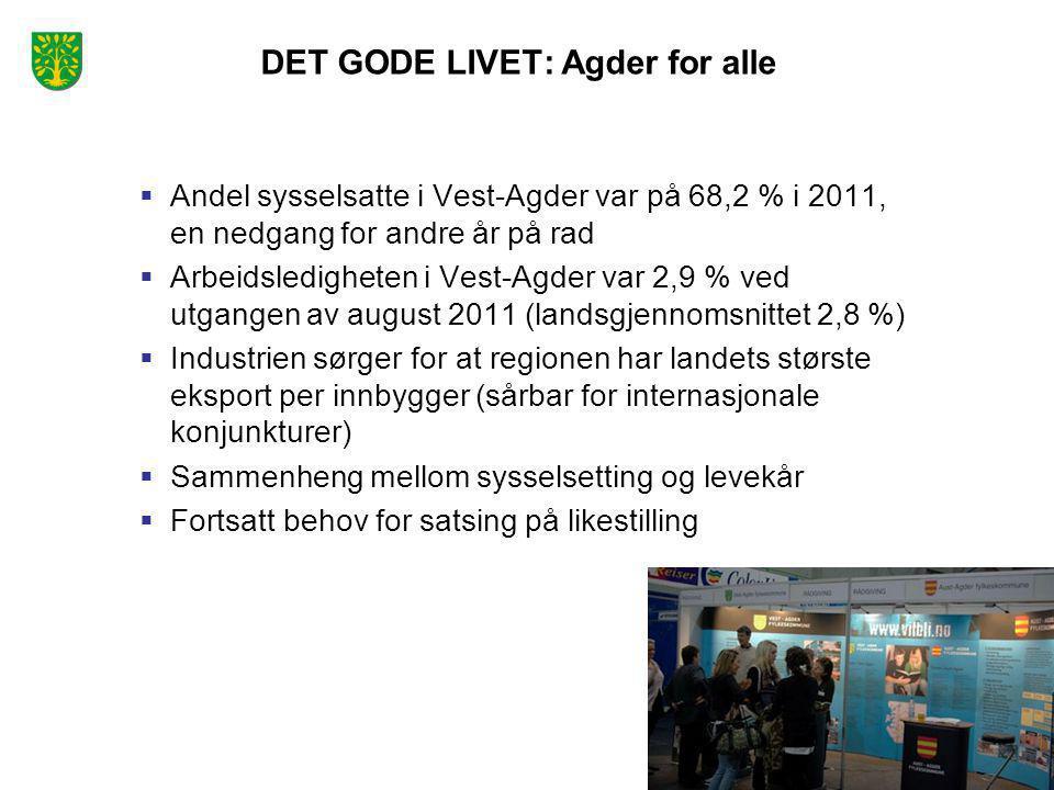 Årsbudsjett 2012
