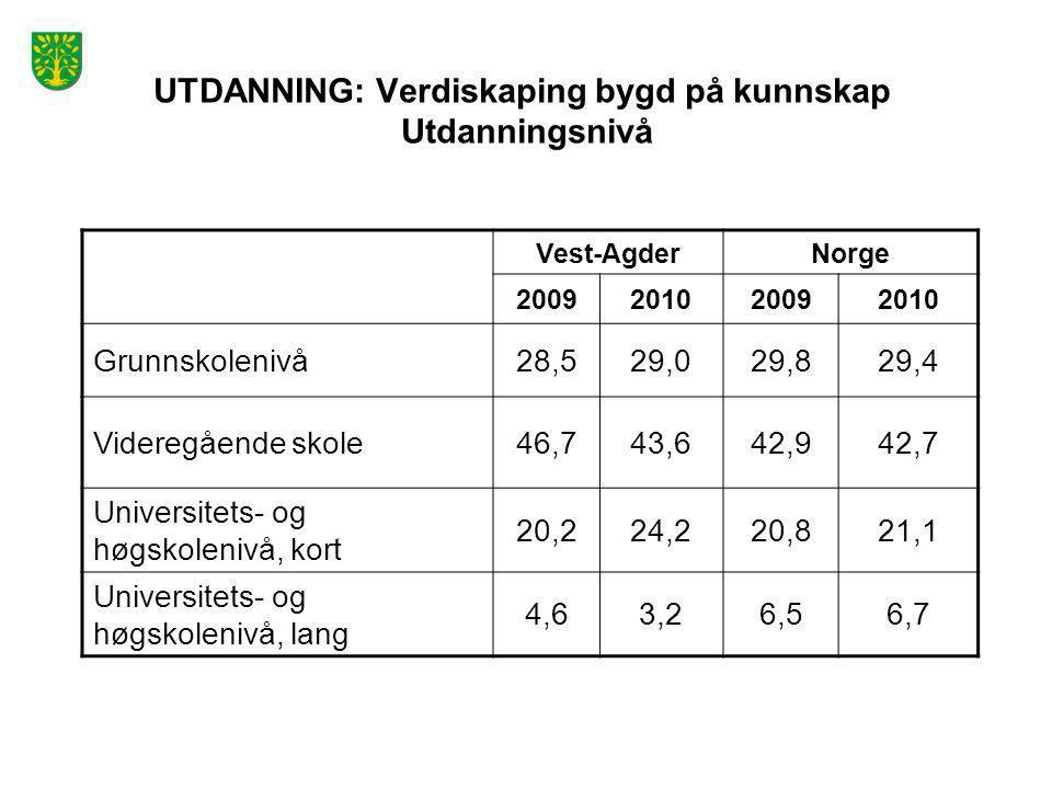 Gjennomføring 2005-2010