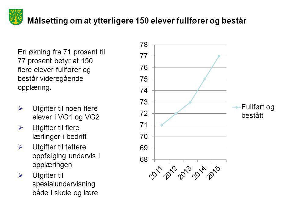 Hovedtall – årsbudsjett 2012 Driftsbudsjettet: Inntekter1 888,2 mill.