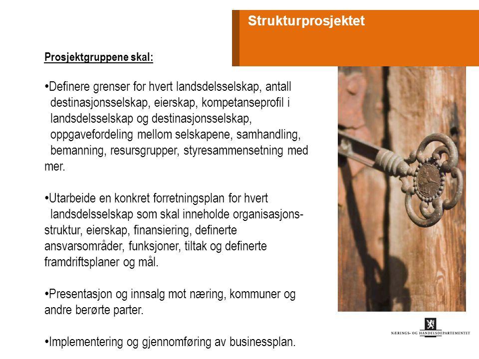 Status for de ulike regionene: Visit Sør : Vedtatt integrasjon av Visit Kristiansand i Visit Sørlandet.