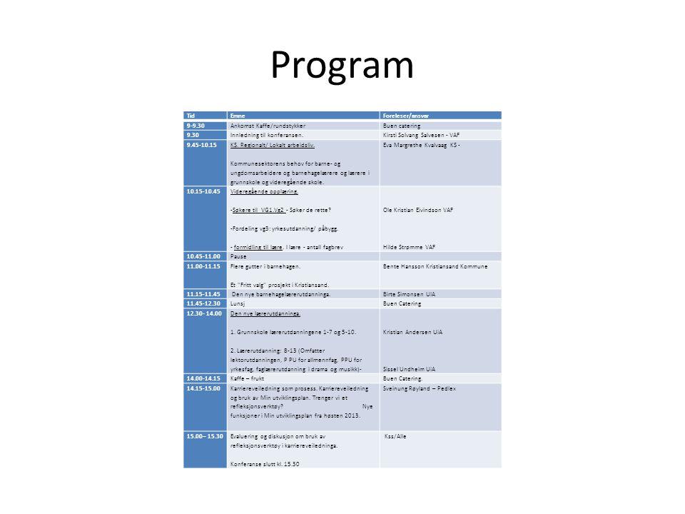 Program TidEmneForeleser/ansvar 9-9.30Ankomst Kaffe/rundstykkerBuen catering 9.30Innledning til konferansen.Kirsti Solvang Salvesen - VAF 9.45-10.15 KS.