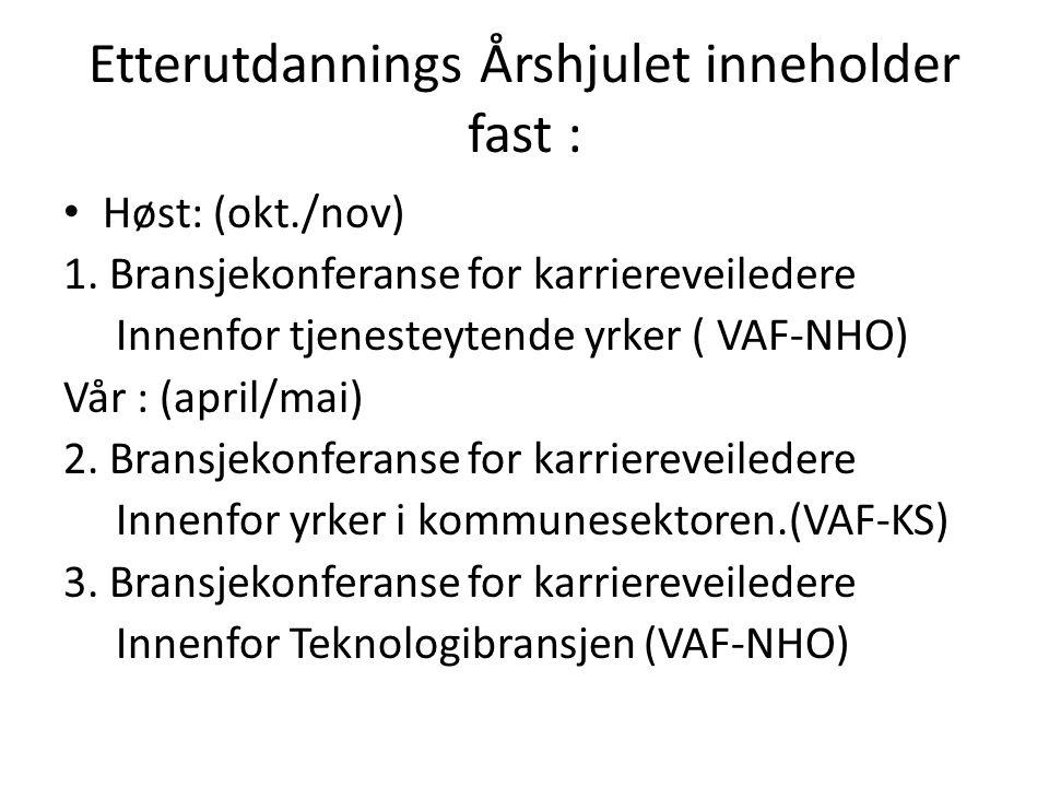 Etterutdannings Årshjulet inneholder fast : Høst: (okt./nov) 1.