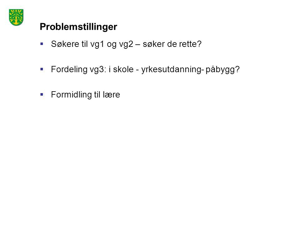 Problemstillinger  Søkere til vg1 og vg2 – søker de rette.