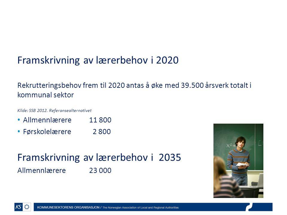 Framskrivning av lærerbehov i 2020 Rekrutteringsbehov frem til 2020 antas å øke med 39.500 årsverk totalt i kommunal sektor Kilde: SSB 2012. Referanse