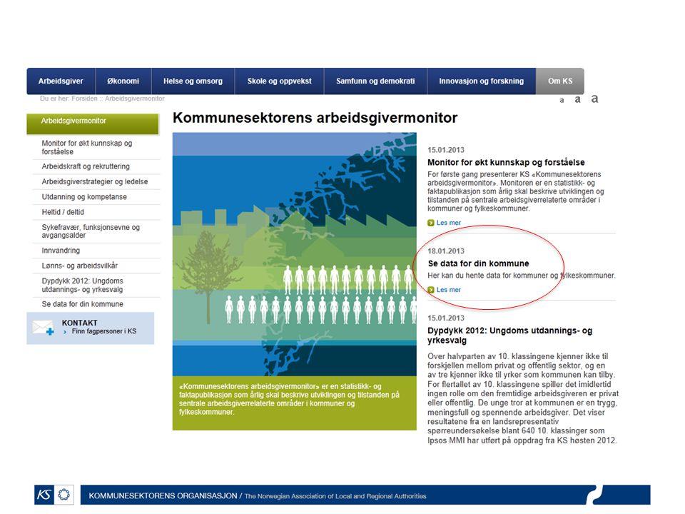 KS Besøkssenter for ungdom – åpner oktober 2013 www.kommunespillet.no