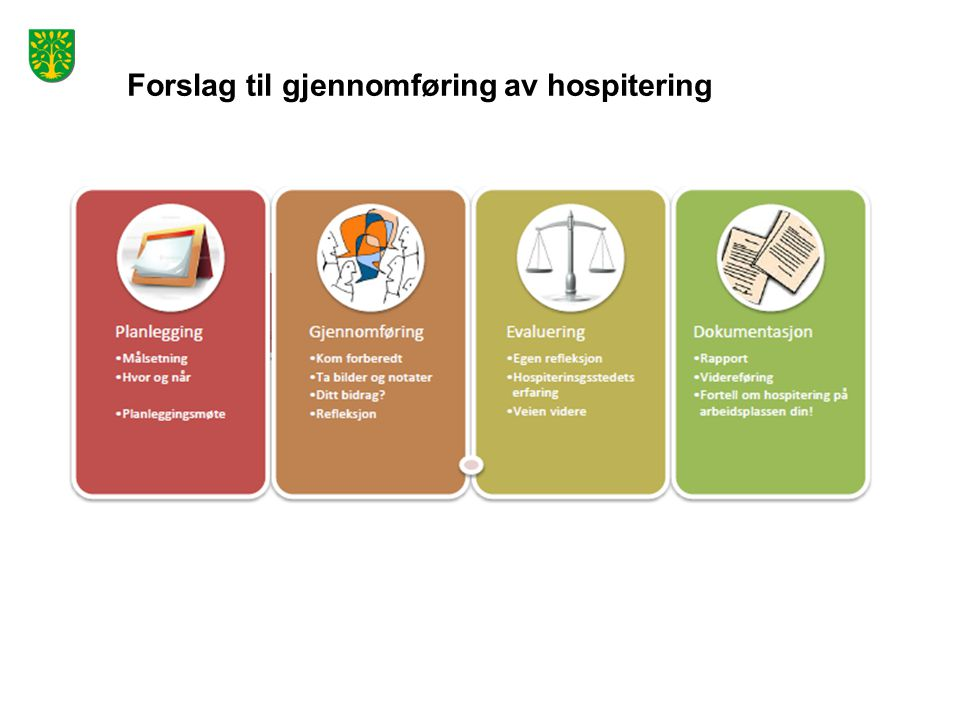 Forslag til gjennomføring av hospitering