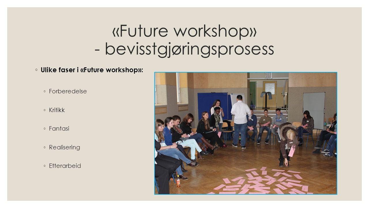 «Future workshop» - bevisstgjøringsprosess ◦ Ulike faser i «Future workshop»: ◦ Forberedelse ◦ Kritikk ◦ Fantasi ◦ Realisering ◦ Etterarbeid