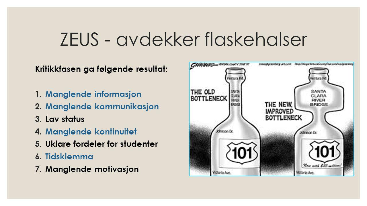 ZEUS - avdekker flaskehalser Kritikkfasen ga følgende resultat: 1.Manglende informasjon 2.Manglende kommunikasjon 3.Lav status 4.Manglende kontinuitet 5.Uklare fordeler for studenter 6.Tidsklemma 7.Manglende motivasjon