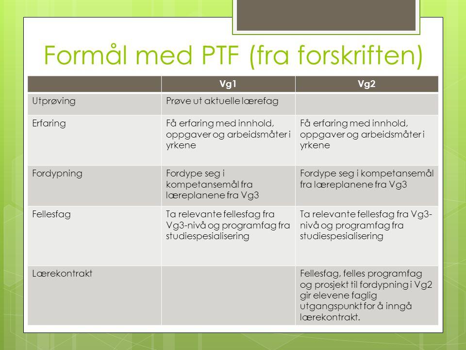 Forskrift- ramme ForskriftRammeplan Lokal læreplan Individuell læreplan PTF