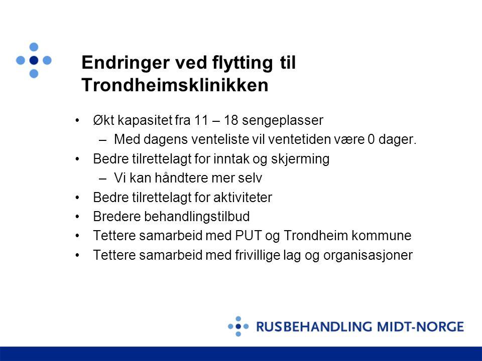 Endringer ved flytting til Trondheimsklinikken Økt kapasitet fra 11 – 18 sengeplasser –Med dagens venteliste vil ventetiden være 0 dager. Bedre tilret