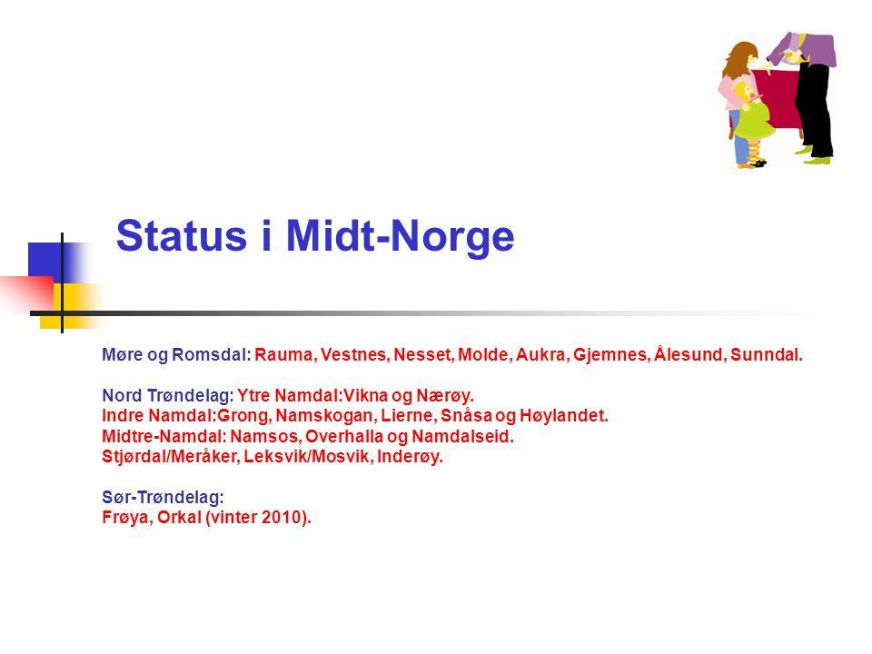 Møre og Romsdal: Rauma, Vestnes, Nesset, Molde, Aukra, Gjemnes, Ålesund, Sunndal. Nord Trøndelag: Ytre Namdal:Vikna og Nærøy. Indre Namdal:Grong, Nams