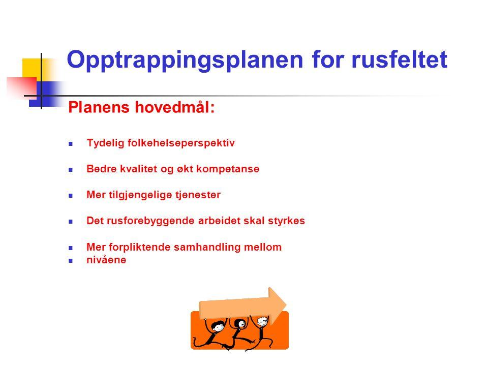 Opptrappingsplanen for rusfeltet Planens hovedmål: Tydelig folkehelseperspektiv Bedre kvalitet og økt kompetanse Mer tilgjengelige tjenester Det rusfo