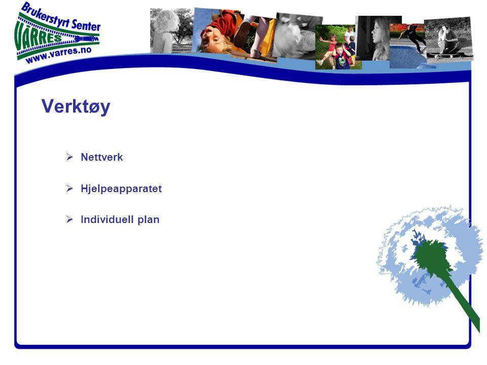 Verktøy  Nettverk  Hjelpeapparatet  Individuell plan