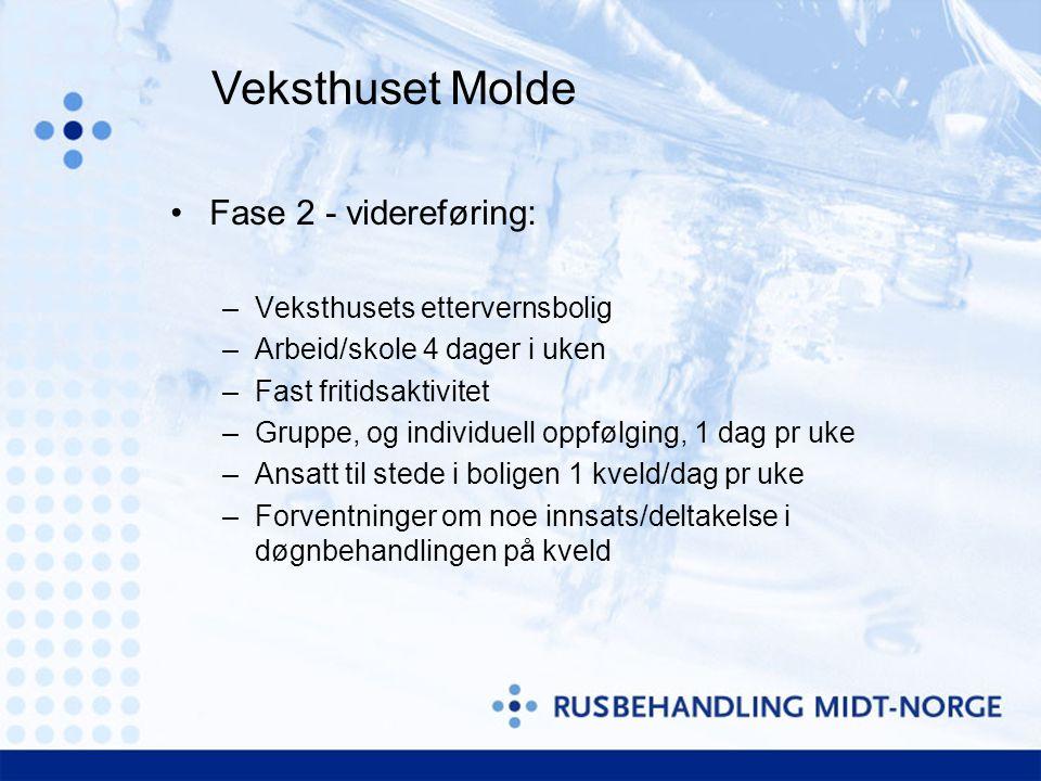 Veksthuset Molde Fase 2 - videreføring: –Veksthusets ettervernsbolig –Arbeid/skole 4 dager i uken –Fast fritidsaktivitet –Gruppe, og individuell oppfø