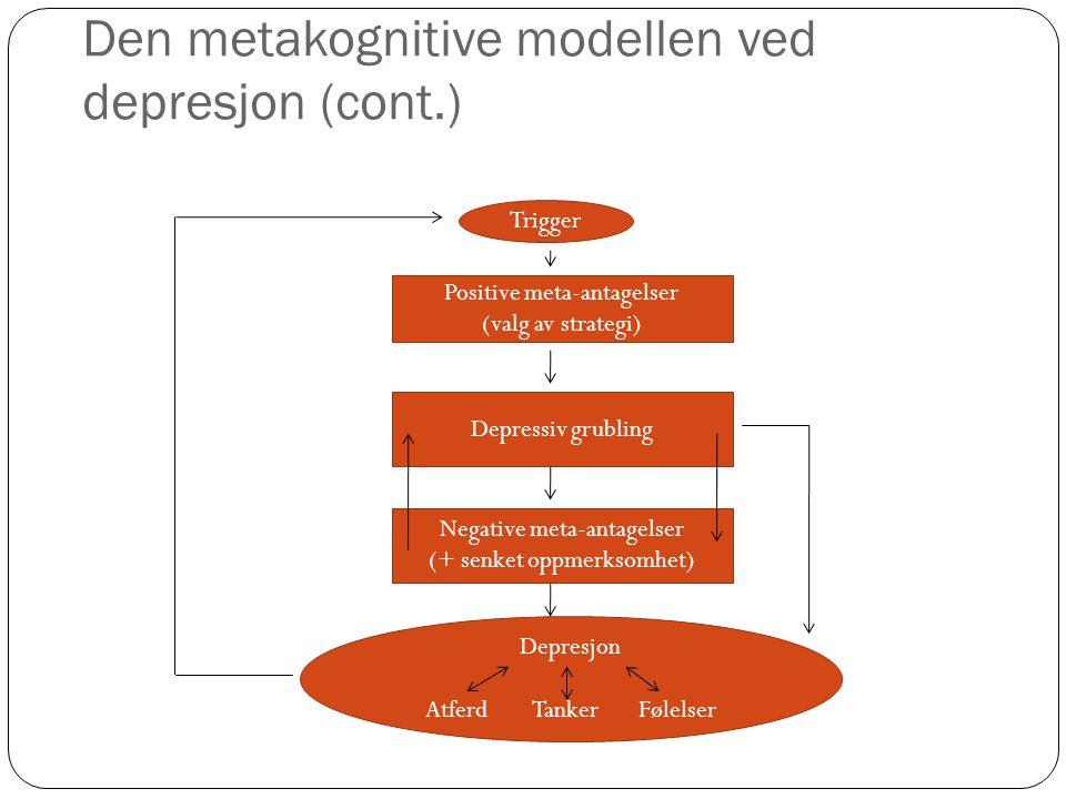 Den metakognitive modellen ved depresjon (cont) En typisk trigger er en negativ tanke omkring selvet, fremtiden, verden, et symptom eller en følelse Triggeren aktiverer positive antagelser omkring depressiv grubling som en strategi for å løse problemet, samt positive antagelser for å monitorere etter tegn og symptomer som sees som truende for de signaliserer depresjon Positive antagelser opprettholder den depressiv grublingen og dermed de depressive symptomer Negative metakognisjoner blir aktivert og forsterket