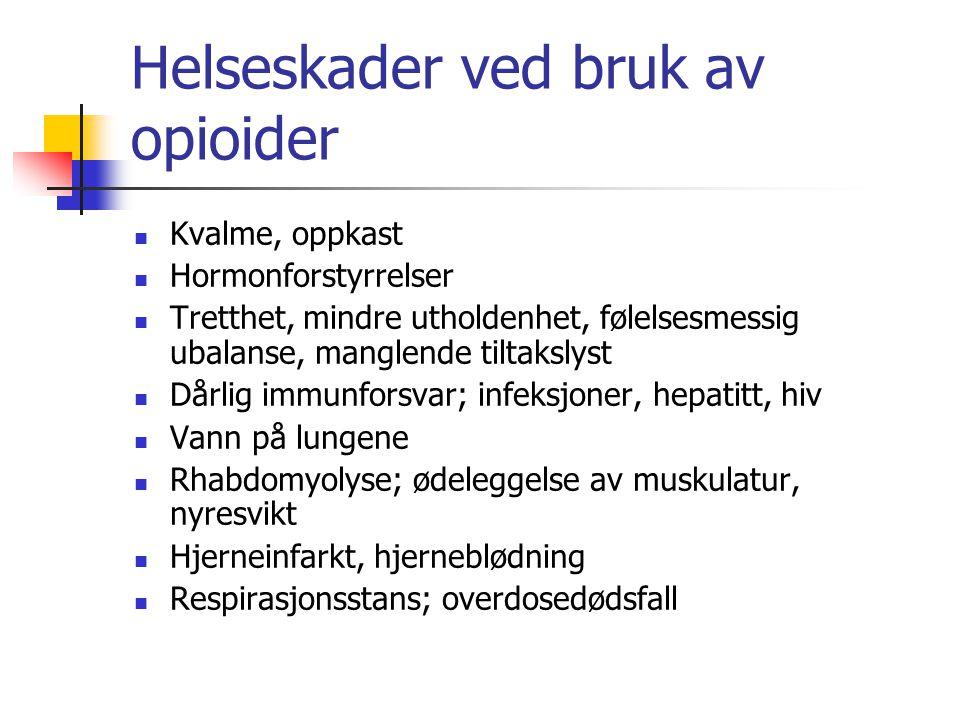 Helseskader ved bruk av opioider Kvalme, oppkast Hormonforstyrrelser Tretthet, mindre utholdenhet, følelsesmessig ubalanse, manglende tiltakslyst Dårlig immunforsvar; infeksjoner, hepatitt, hiv Vann på lungene Rhabdomyolyse; ødeleggelse av muskulatur, nyresvikt Hjerneinfarkt, hjerneblødning Respirasjonsstans; overdosedødsfall