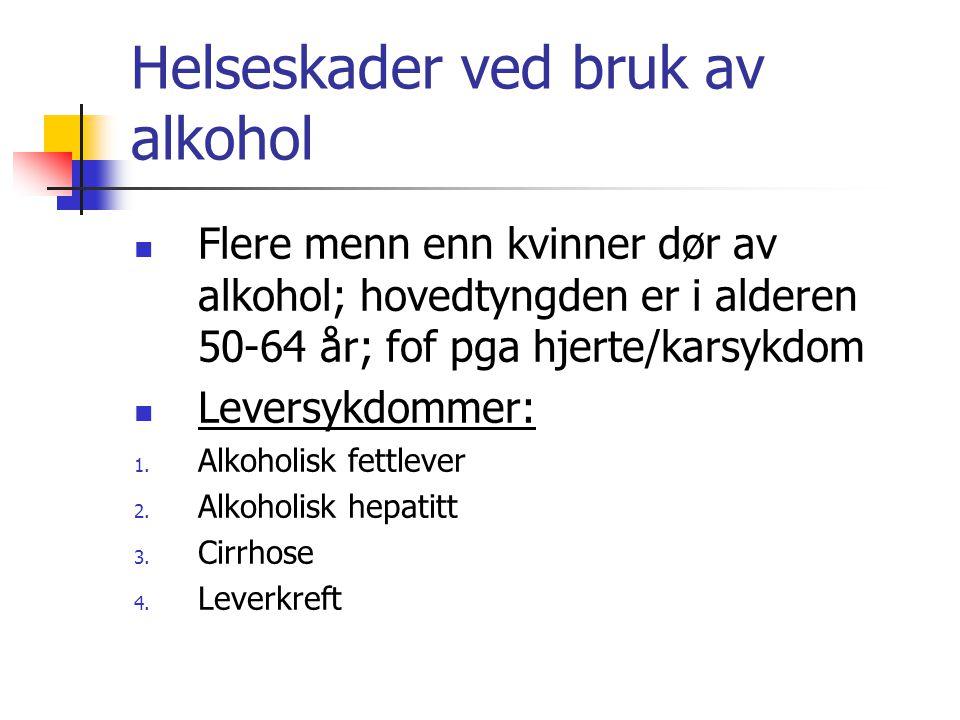 Helseskader ved bruk av alkohol Flere menn enn kvinner dør av alkohol; hovedtyngden er i alderen 50-64 år; fof pga hjerte/karsykdom Leversykdommer: 1.