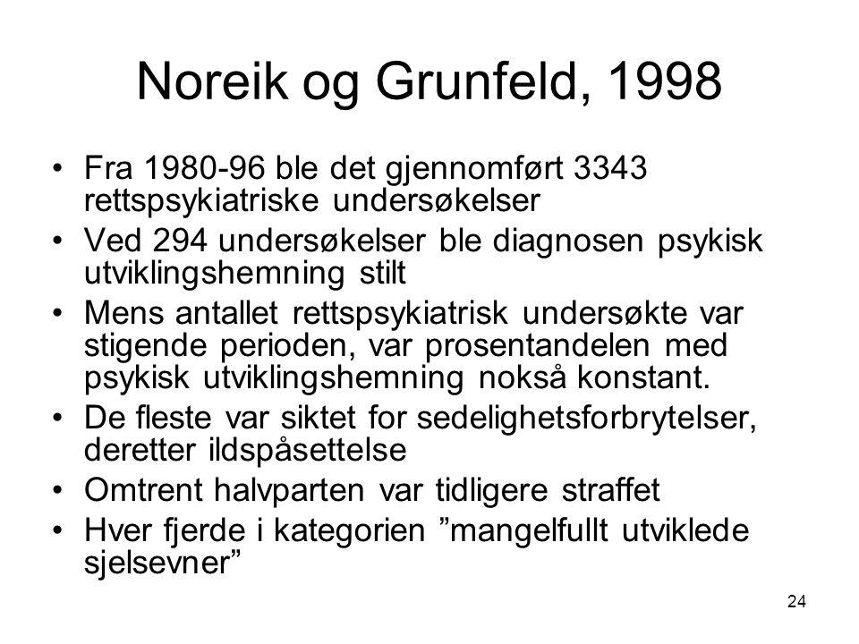 24 Noreik og Grunfeld, 1998 Fra 1980-96 ble det gjennomført 3343 rettspsykiatriske undersøkelser Ved 294 undersøkelser ble diagnosen psykisk utviklingshemning stilt Mens antallet rettspsykiatrisk undersøkte var stigende perioden, var prosentandelen med psykisk utviklingshemning nokså konstant.