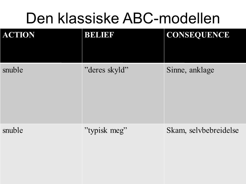 """ACTIONBELIEFCONSEQUENCE snuble""""deres skyld""""Sinne, anklage snuble""""typisk meg""""Skam, selvbebreidelse Den klassiske ABC-modellen"""