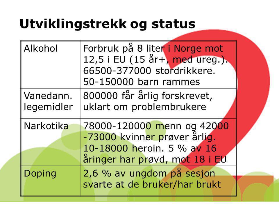 Utviklingstrekk og status AlkoholForbruk på 8 liter i Norge mot 12,5 i EU (15 år+, med ureg.). 66500-377000 stordrikkere. 50-150000 barn rammes Vaneda