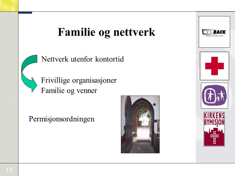 15 Familie og nettverk Frivillige organisasjoner Familie og venner Nettverk utenfor kontortid Permisjonsordningen