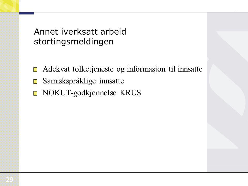 29 Annet iverksatt arbeid stortingsmeldingen Adekvat tolketjeneste og informasjon til innsatte Samiskspråklige innsatte NOKUT-godkjennelse KRUS