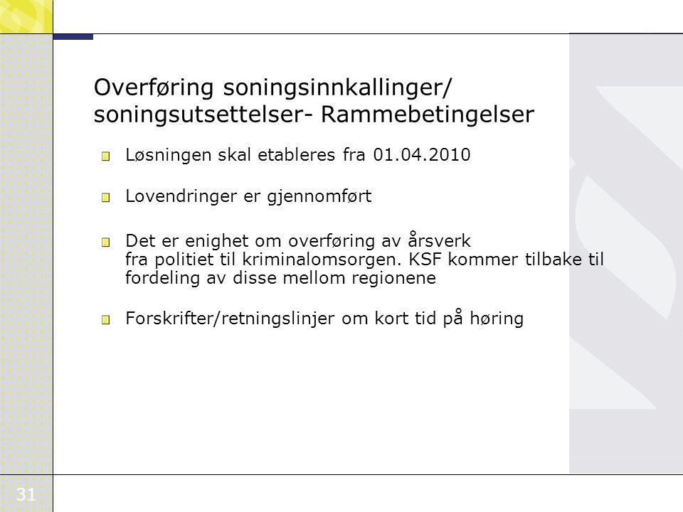31 Overføring soningsinnkallinger/ soningsutsettelser- Rammebetingelser Løsningen skal etableres fra 01.04.2010 Lovendringer er gjennomført Det er enighet om overføring av årsverk fra politiet til kriminalomsorgen.