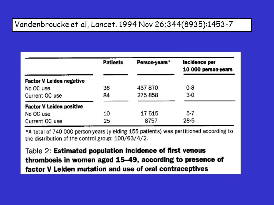 Bloemenkamp et al, Lancet. 1995 Dec 16;346(8990):1593-6.