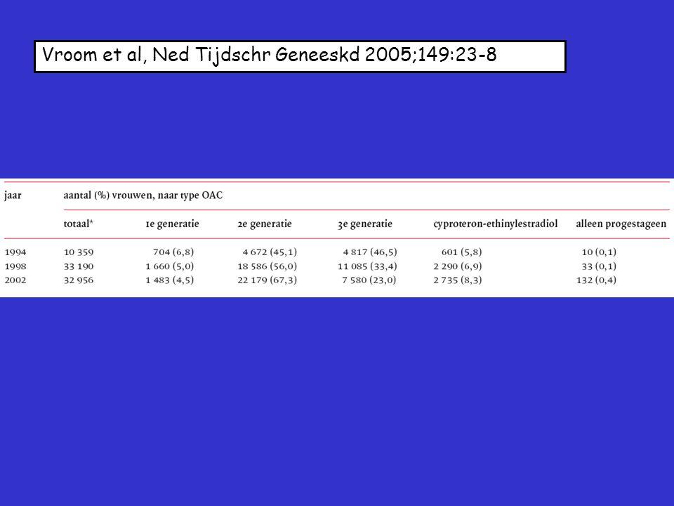 Period of inclusion 2 year Cum.Inc 5 year Cum.Inc 8 year Cum.Inc Hansson1988-199312.1 %21.5 %- Prandoni1986-199117.5 %24.6 %30.3 % Baglin1997-200211 %--