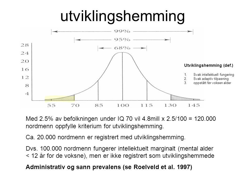 utviklingshemming Med 2.5% av befolkningen under IQ 70 vil 4.8mill x 2.5/100 = 120.000 nordmenn oppfylle kriterium for utviklingshemming.