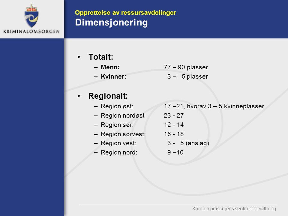 Kriminalomsorgens sentrale forvaltning Opprettelse av ressursavdelinger Dimensjonering Totalt: –Menn:77 – 90 plasser –Kvinner: 3 – 5 plasser Regionalt: –Region øst:17 –21, hvorav 3 – 5 kvinneplasser –Region nordøst23 - 27 –Region sør:12 - 14 –Region sørvest:16 - 18 –Region vest: 3 - 5 (anslag) –Region nord: 9 –10
