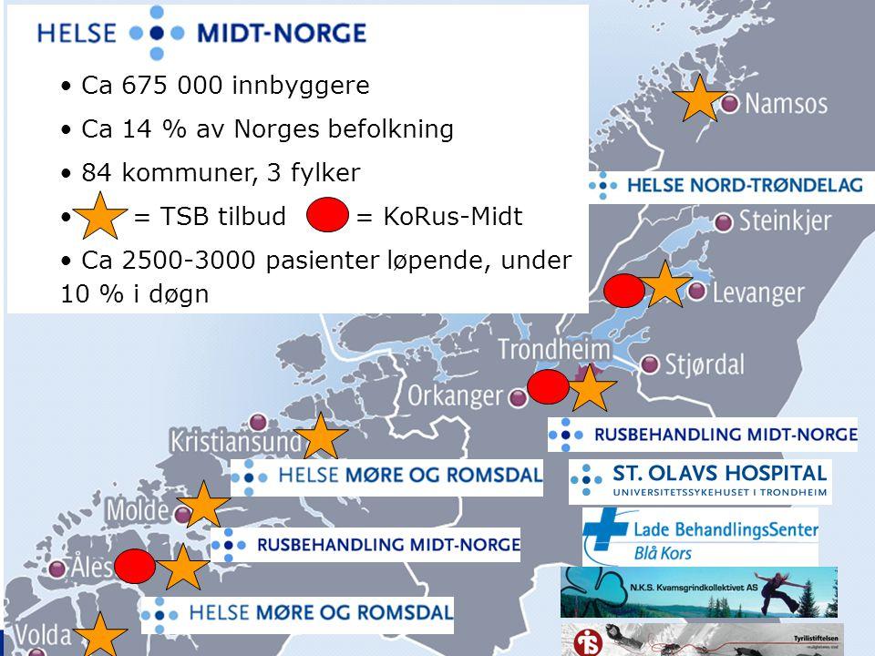 Midt-Norge Ca 675 000 innbyggere Ca 14 % av Norges befolkning 84 kommuner, 3 fylker = TSB tilbud = KoRus-Midt Ca 2500-3000 pasienter løpende, under 10 % i døgn