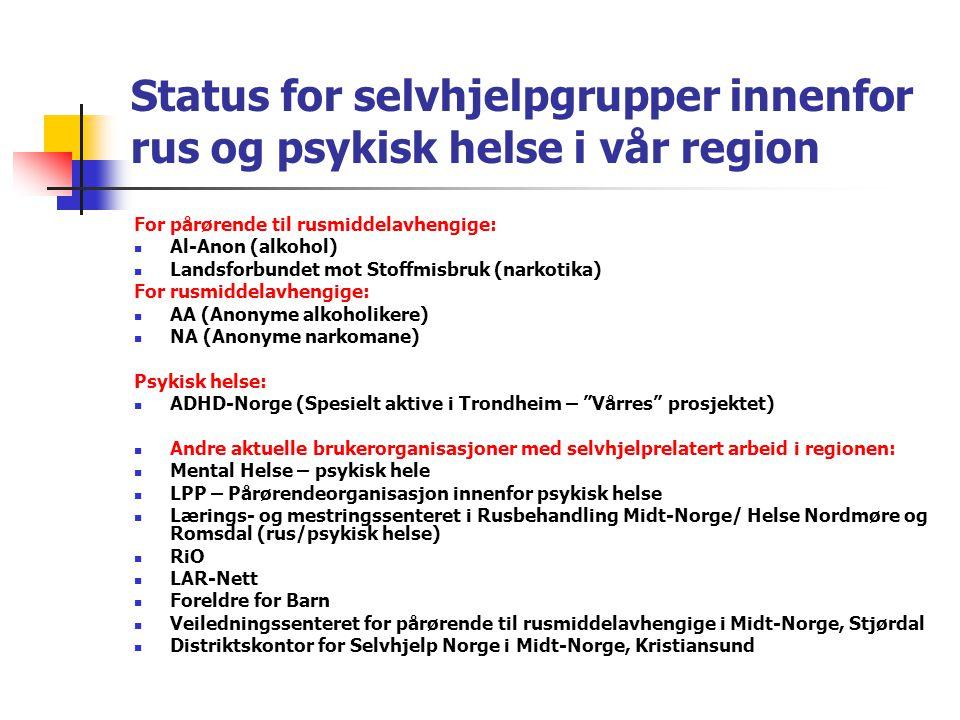 Status for selvhjelpgrupper innenfor rus og psykisk helse i vår region For pårørende til rusmiddelavhengige: Al-Anon (alkohol) Landsforbundet mot Stof