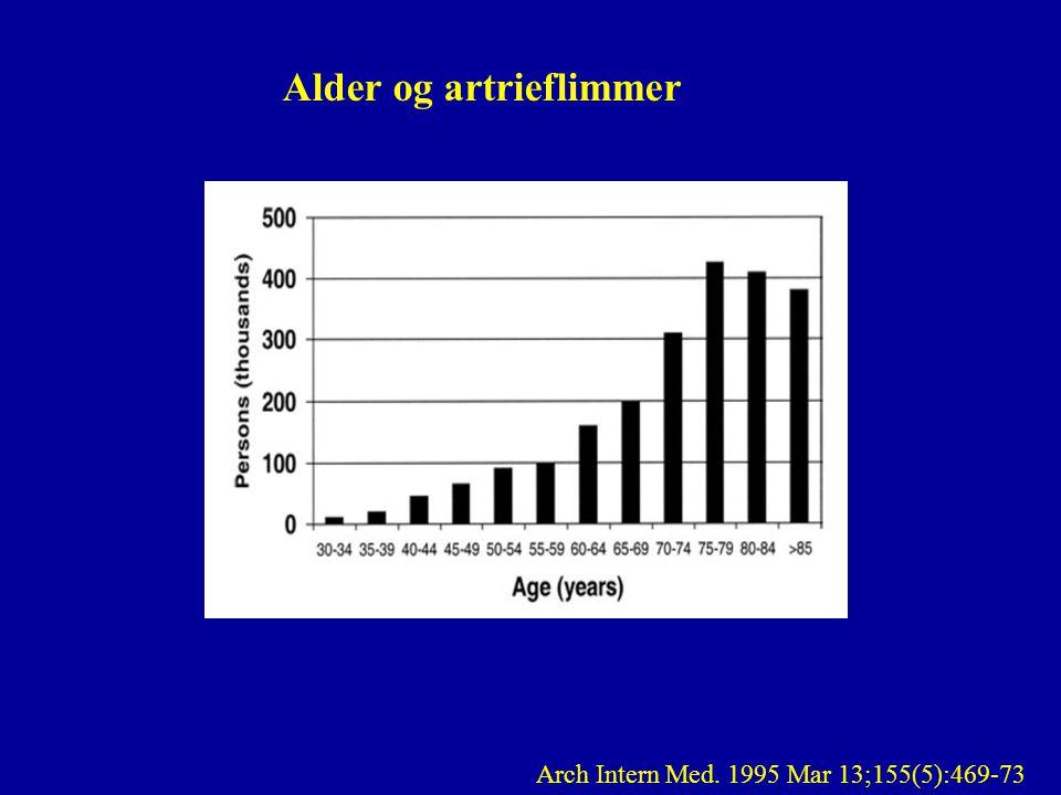 Arch Intern Med. 1995 Mar 13;155(5):469-73 Alder og artrieflimmer